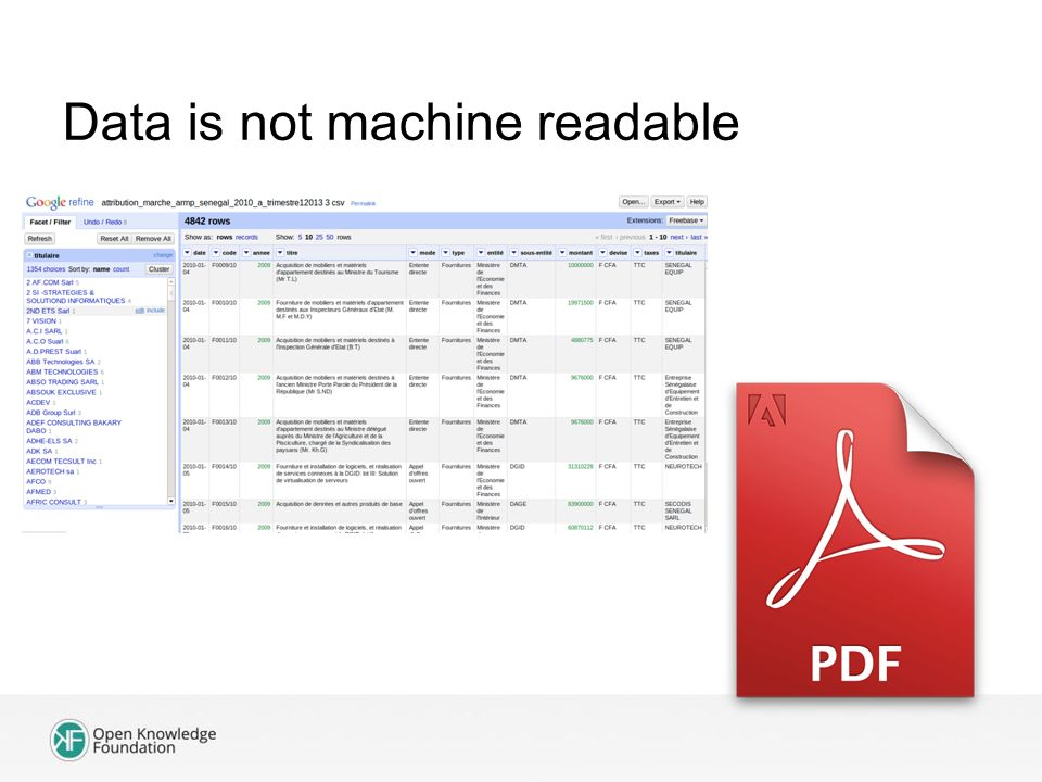 Data is not machine readable