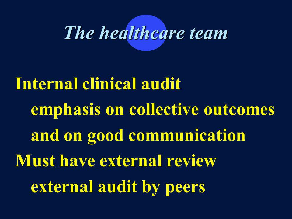 The healthcare team Internal clinical audit emphasis on collective outcomes and on good communication Must have external review external audit by peers