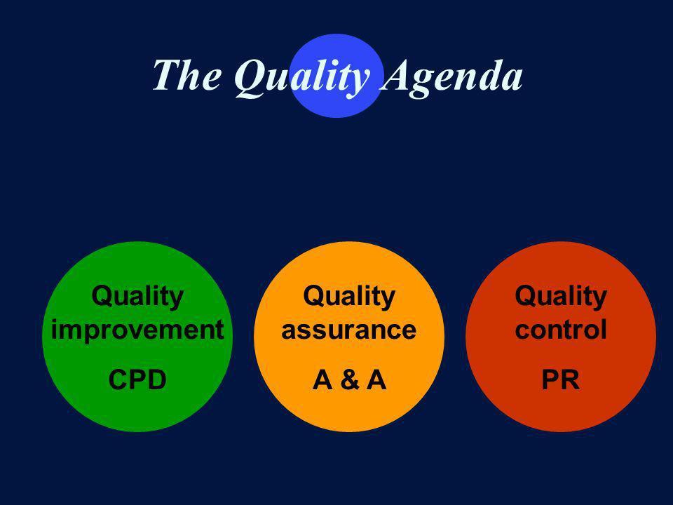 The Quality Agenda Quality improvement CPD Quality assurance A & A Quality control PR