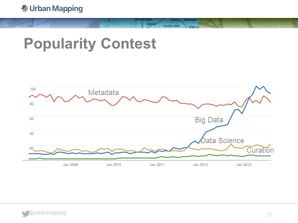 21 @urbanmapping Popularity Contest Metadata Big Data Data Science Curation