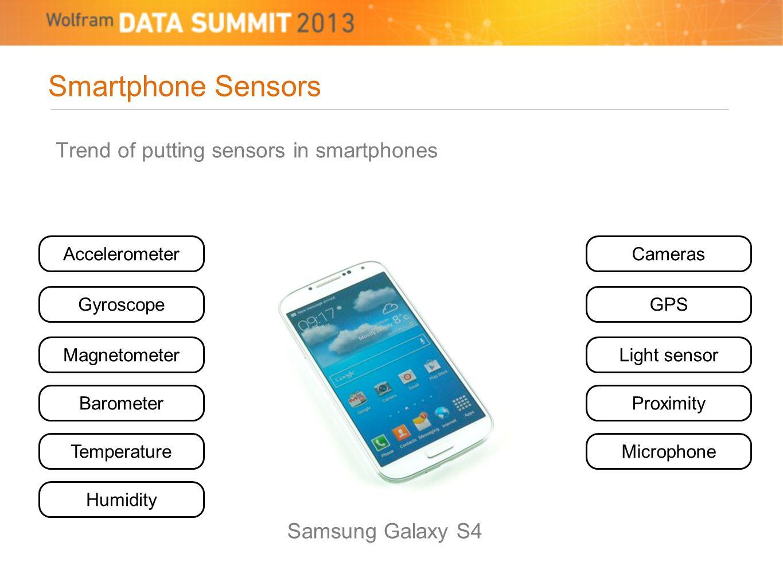 Smartphone Sensors Trend of putting sensors in smartphones Accelerometer Gyroscope Magnetometer Barometer Temperature Humidity Proximity Light sensor GPS Cameras Microphone Samsung Galaxy S4