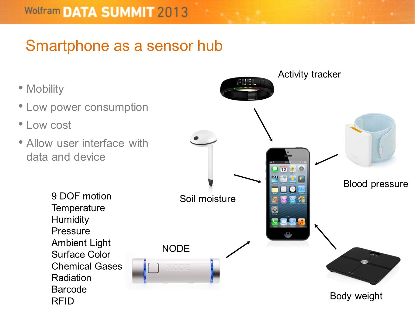 Smartphone as a sensor hub Mobility Low power consumption Low cost Allow user interface with data and device Activity tracker Soil moisture Body weight Blood pressure NODE 9 DOF motion Temperature Humidity Pressure Ambient Light Surface Color Chemical Gases Radiation Barcode RFID