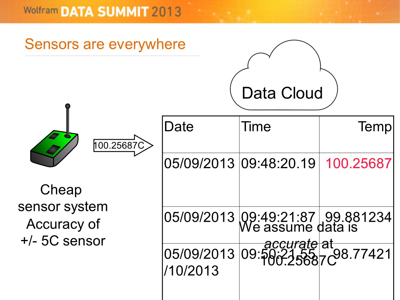 Sensors are everywhere Cheap sensor system Data Cloud C Accuracy of +/- 5C sensor We assume data is accurate at C DateTimeTemp 05/09/201309:48: /09/201309:49:21: /09/2013 /10/ :50: /09/201309:51:
