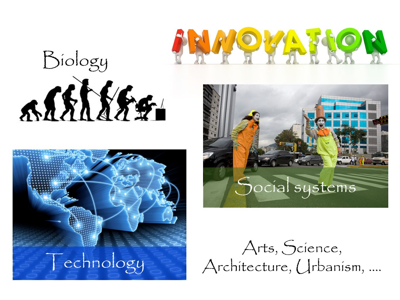 Biology Social systems Technology Arts, Science, Architecture, Urbanism,....