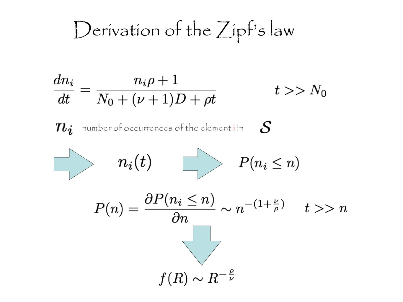 Derivation of the Zipfs law number of occurrences of the element i in
