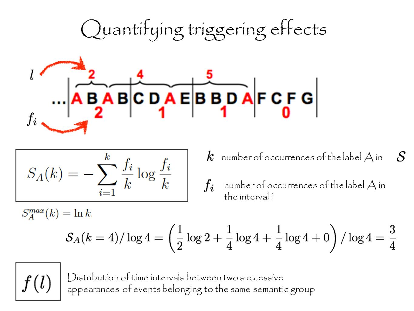 Quantifying triggering effects number of occurrences of the label A in the interval i Distribution of time intervals between two successive appearances of events belonging to the same semantic group