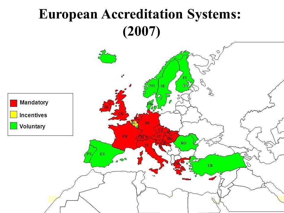 ESPT FR UK IR IT GR CR AT CH DE BL DK NL RO FI CZ HG SL European Accreditation Systems: (2007) SE TR SL NO Mandatory Incentives Voluntary