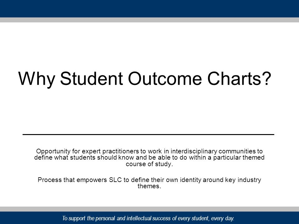 To support the personal and intellectual success of every student, every day. Why Student Outcome Charts? Opportunity for expert practitioners to work