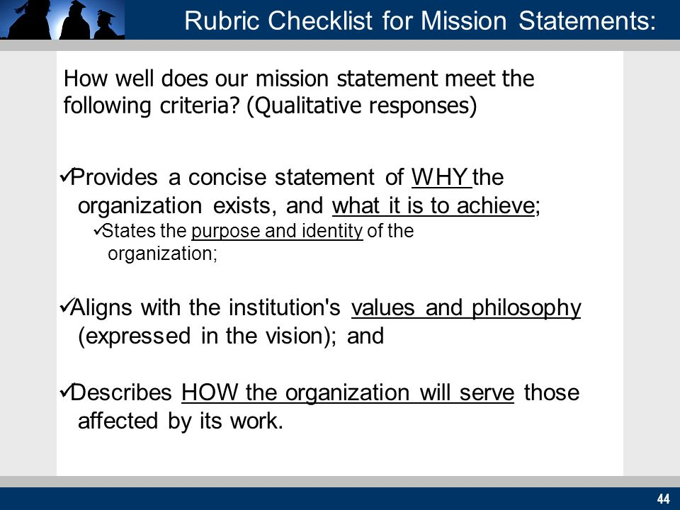 44 Rubric Checklist for Mission Statements: How well does our mission statement meet the following criteria? (Qualitative responses) Provides a concis