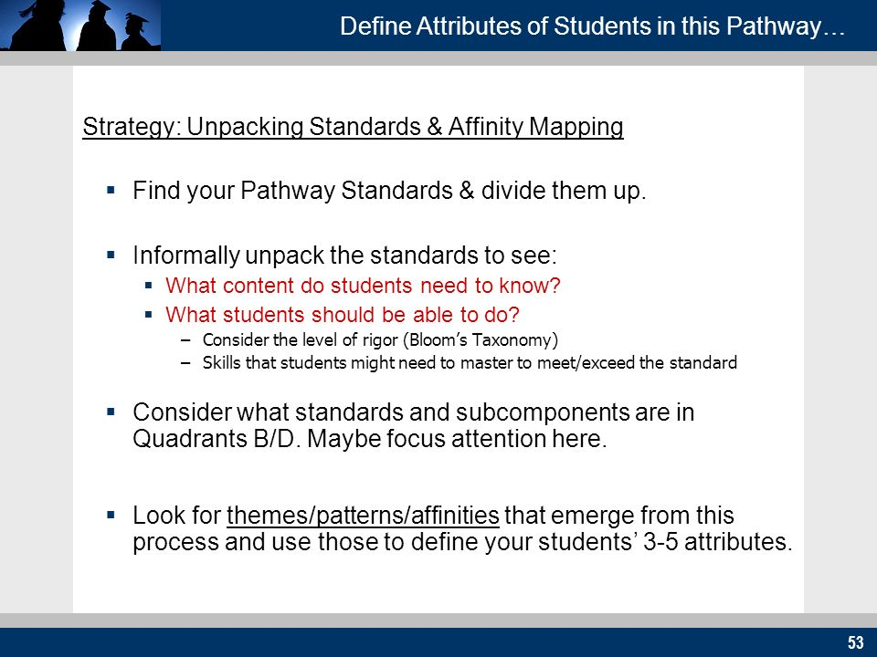 53 Define Attributes of Students in this Pathway… Strategy: Unpacking Standards & Affinity Mapping Find your Pathway Standards & divide them up. Infor