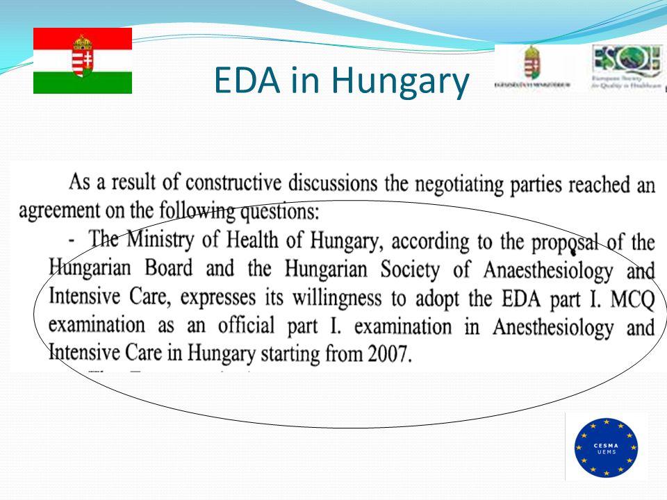 EDA in Hungary