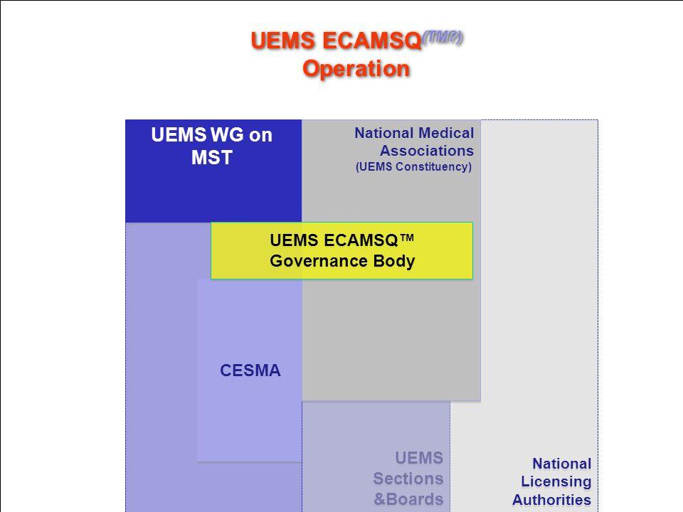 (TM?) UEMS ECAMSQ (TM?) Operation UEMS Sections &Boards UEMS Sections &Boards UEMS WG on MST CESMA National Licensing Authorities National Licensing A