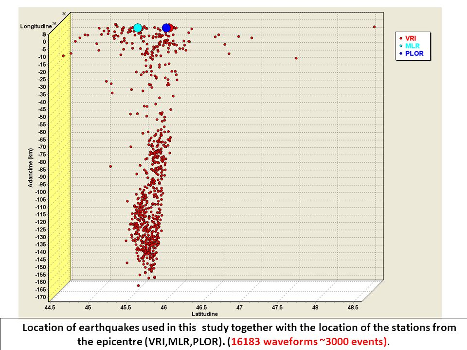 Location of earthquakes used in this study together with the location of the stations from the epicentre (VRI,MLR,PLOR). (16183 waveforms ~3000 events