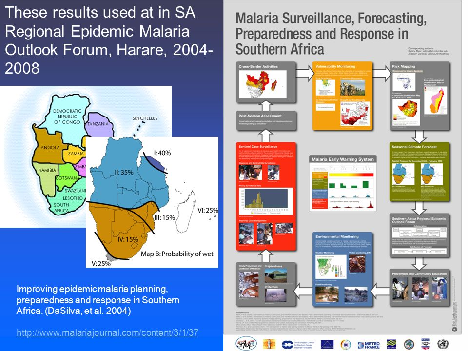 These results used at in SA Regional Epidemic Malaria Outlook Forum, Harare, 2004- 2008 Improving epidemic malaria planning, preparedness and response in Southern Africa.