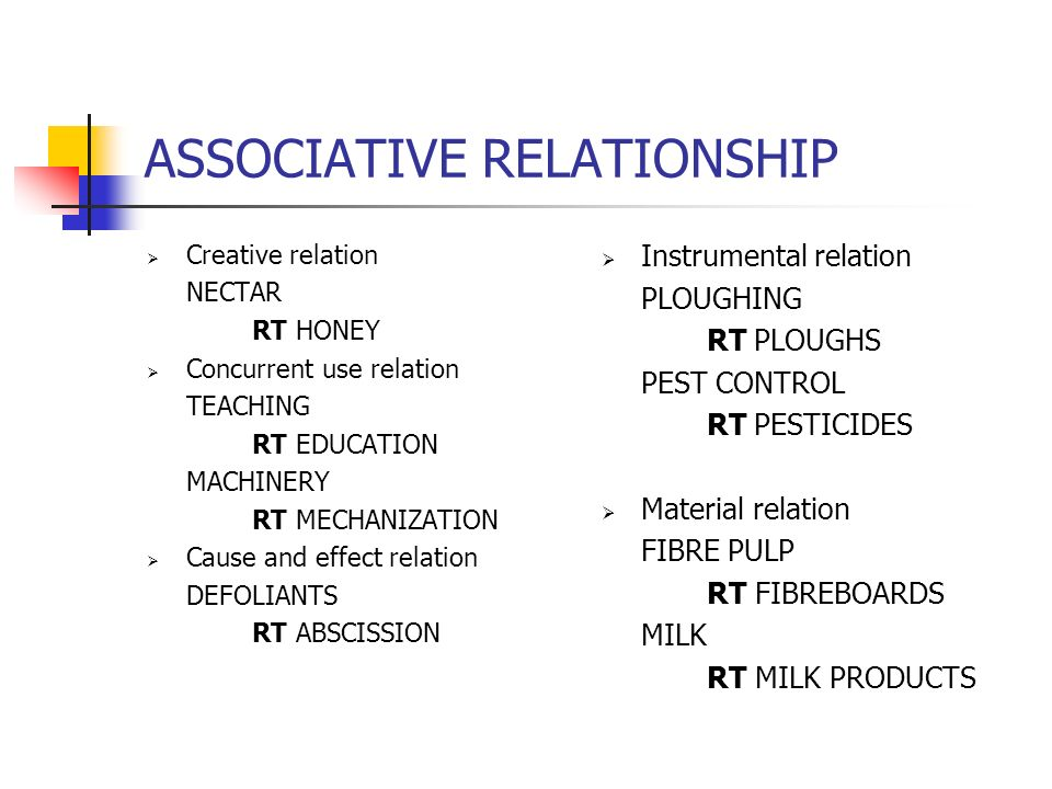ASSOCIATIVE RELATIONSHIP Creative relation NECTAR RT HONEY Concurrent use relation TEACHING RT EDUCATION MACHINERY RT MECHANIZATION Cause and effect relation DEFOLIANTS RT ABSCISSION Instrumental relation PLOUGHING RT PLOUGHS PEST CONTROL RT PESTICIDES Material relation FIBRE PULP RT FIBREBOARDS MILK RT MILK PRODUCTS