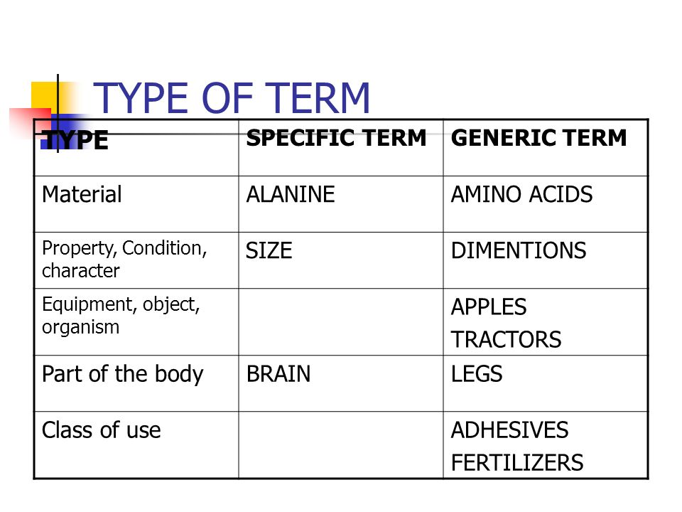 TYPE OF TERM GENERIC TERMSPECIFIC TERM TYPE AMINO ACIDSALANINEMaterial DIMENTIONSSIZE Property, Condition, character APPLES TRACTORS Equipment, object, organism LEGSBRAINPart of the body ADHESIVES FERTILIZERS Class of use