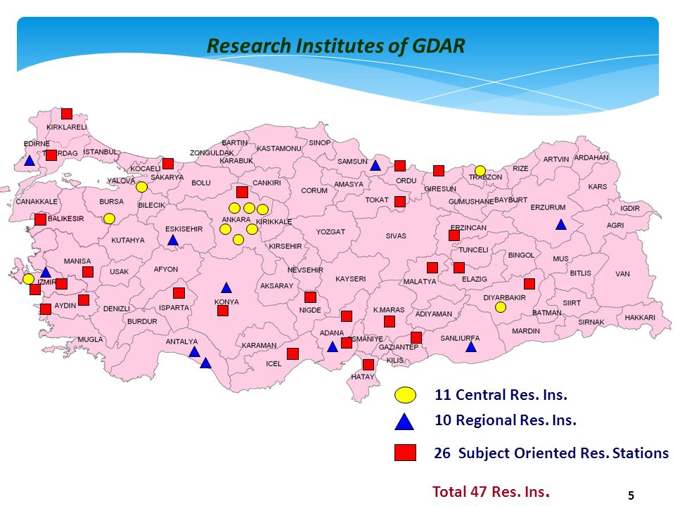5 10 Regional Res. Ins. 11 Central Res. Ins. 26 Subject Oriented Res. Stations. Total 47 Res. Ins. Research Institutes of GDAR