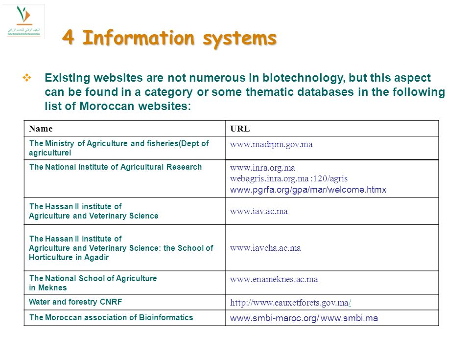 4 Information systems Existing websites are not numerous in biotechnology, but this aspect can be found in a category or some thematic databases in th