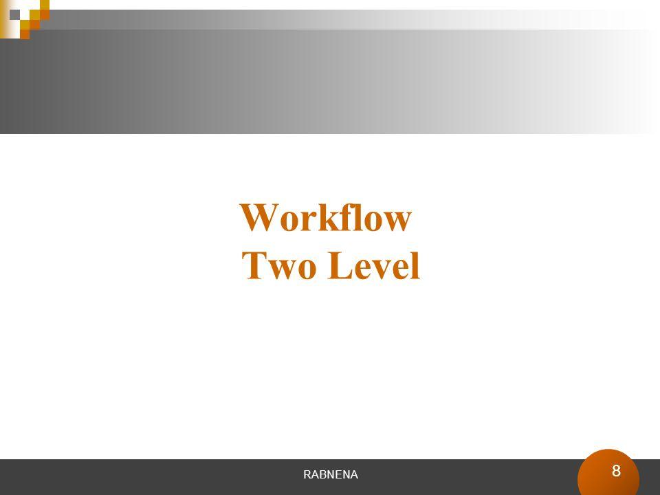 8 Workflow Two Level RABNENA