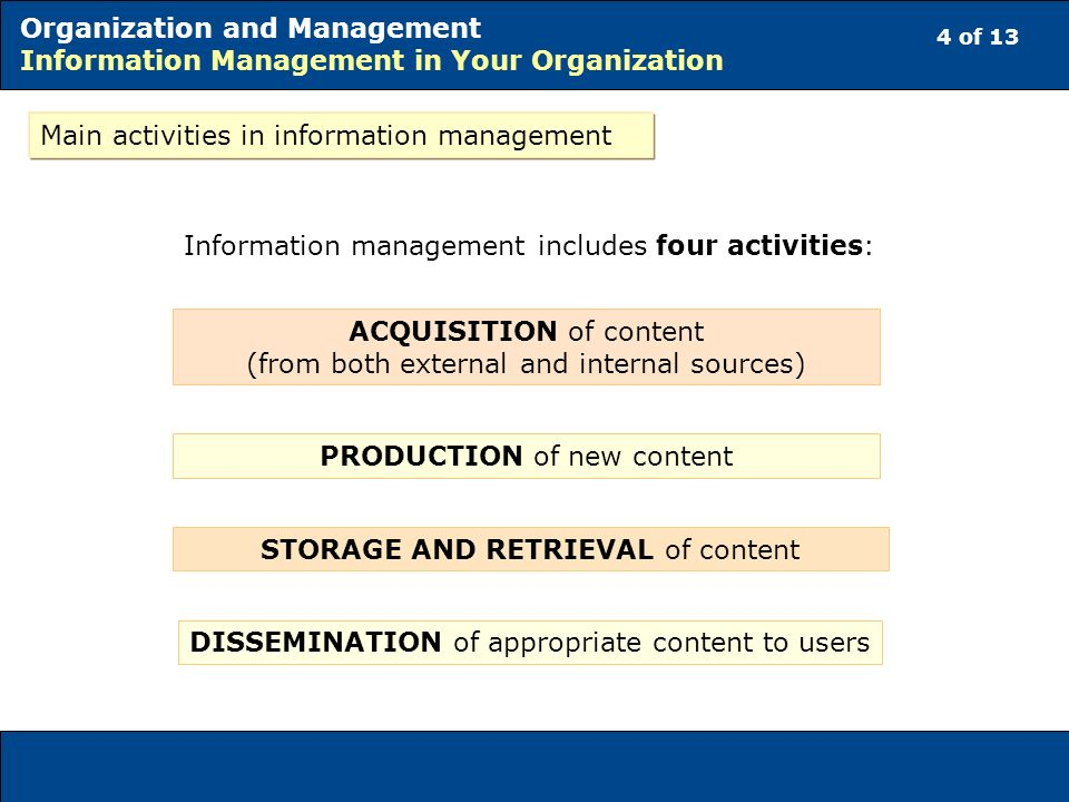 4 of 13 Organization and Management Information Management in Your Organization Main activities in information management Information management includes four activities: ACQUISITION of content (from both external and internal sources) PRODUCTION of new content STORAGE AND RETRIEVAL of content DISSEMINATION of appropriate content to users