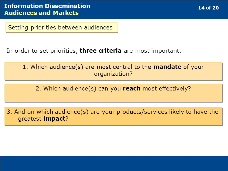 14 of 20 Information Dissemination Audiences and Markets In order to set priorities, three criteria are most important: Setting priorities between audiences 1.