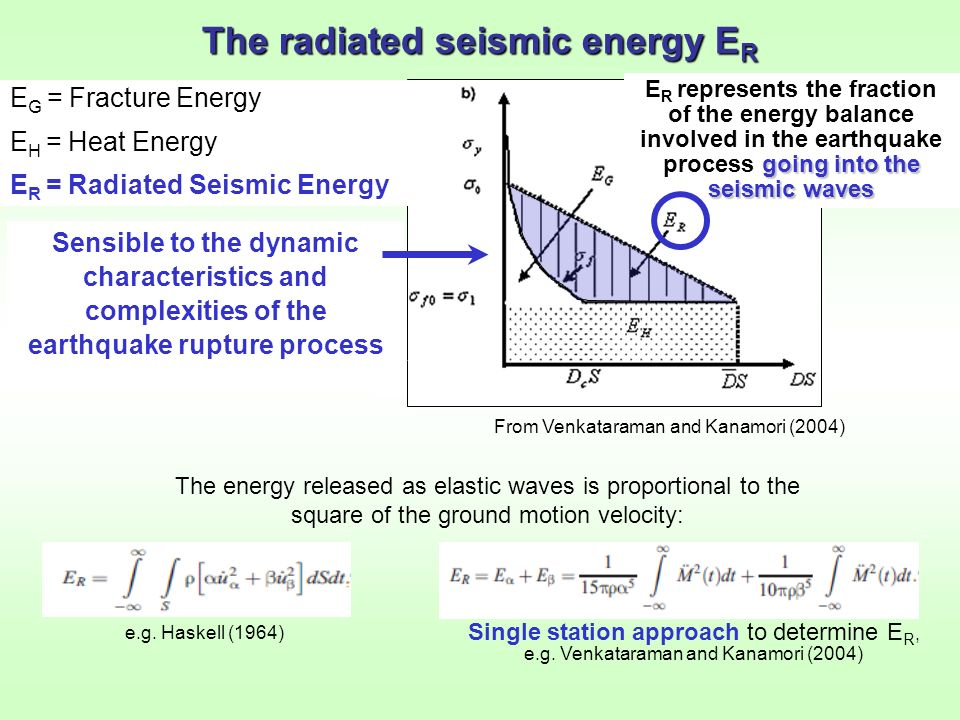 The radiated seismic energy E R From Venkataraman and Kanamori (2004) Sensible to the dynamic characteristics and complexities of the earthquake ruptu