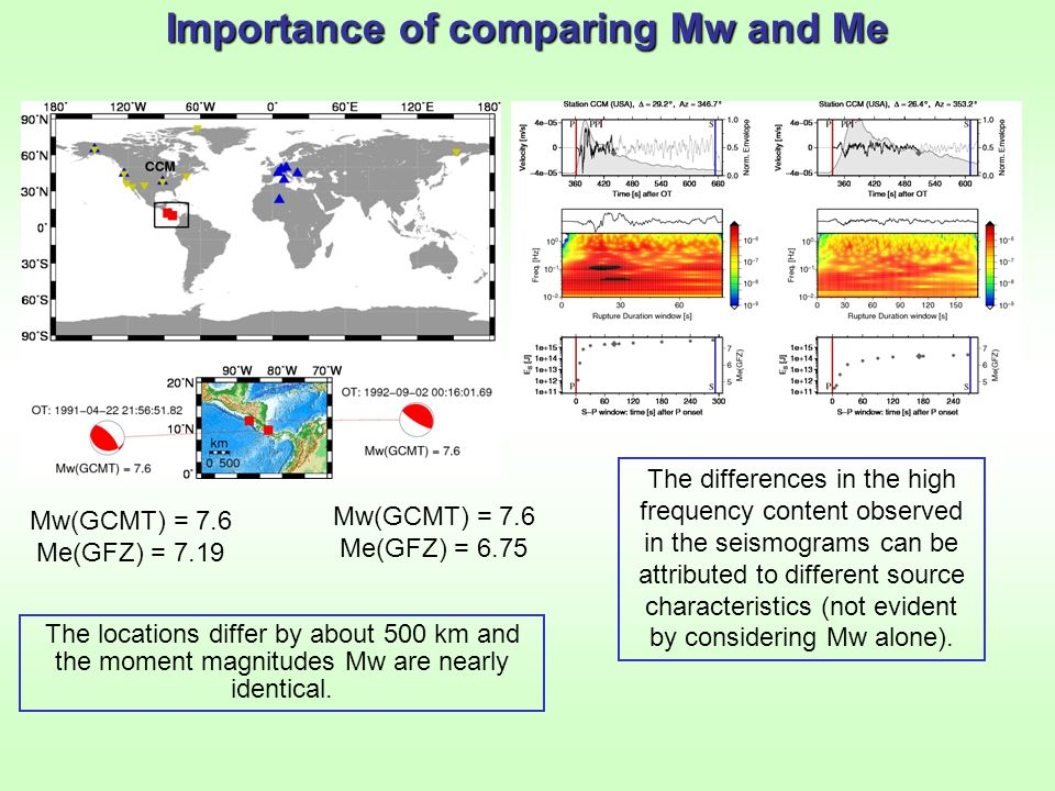 Importance of comparing Mw and Me The differences in the high frequency content observed in the seismograms can be attributed to different source char
