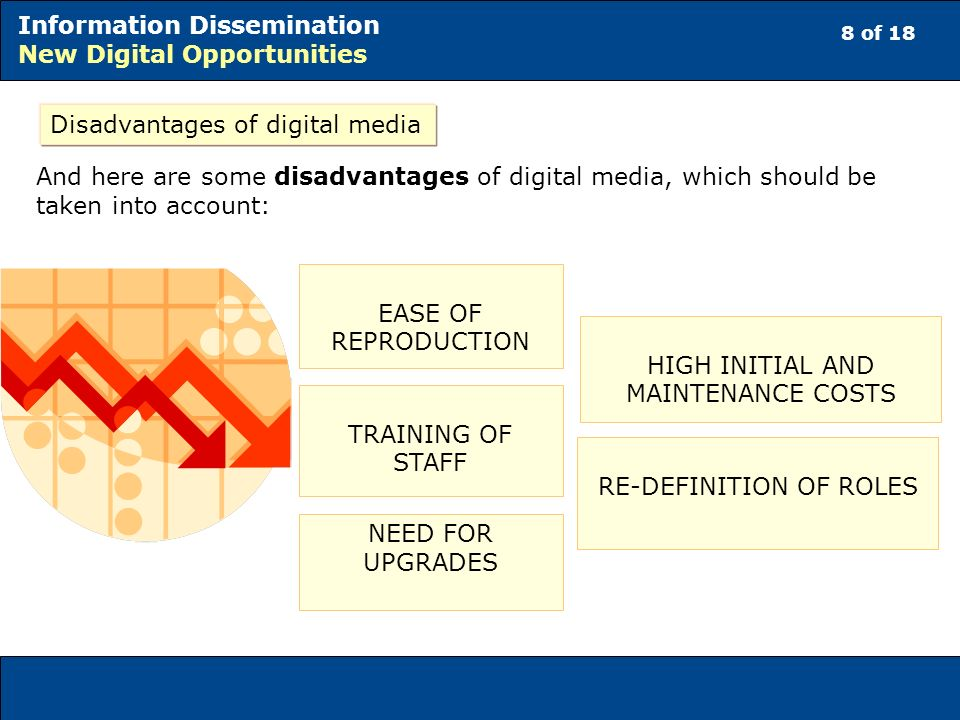 8 of 18 Information Dissemination New Digital Opportunities Disadvantages of digital media And here are some disadvantages of digital media, which should be taken into account: HIGH INITIAL AND MAINTENANCE COSTS RE-DEFINITION OF ROLES EASE OF REPRODUCTION TRAINING OF STAFF NEED FOR UPGRADES