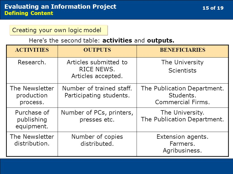 15 of 19 Evaluating an Information Project Defining Content Creating your own logic model Here s the second table: activities and outputs.