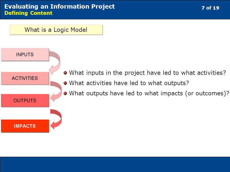7 of 19 Evaluating an Information Project Defining Content What is a Logic Model What inputs in the project have led to what activities? What activiti