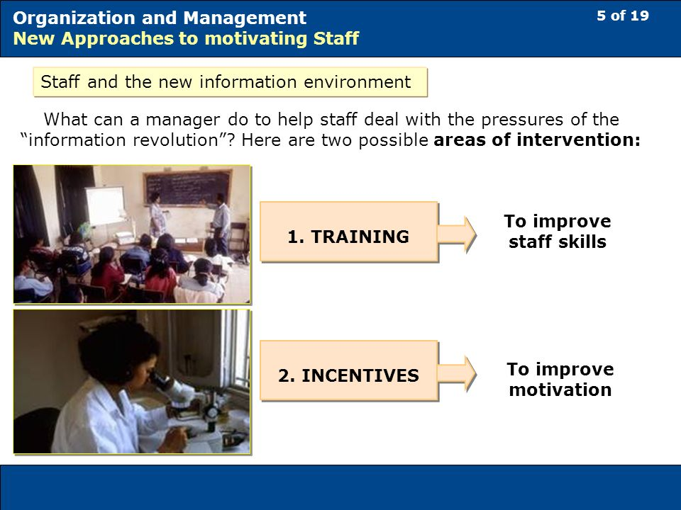 5 of 19 Organization and Management New Approaches to motivating Staff Staff and the new information environment What can a manager do to help staff d