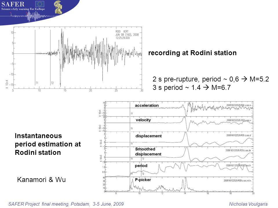 SAFER Project final meeting, Potsdam, 3-5 June, 2009 Nicholas Voulgaris recording at Rodini station Instantaneous period estimation at Rodini station Kanamori & Wu 2 s pre-rupture, period ~ 0,6 M=5.2 3 s period ~ 1.4 M=6.7
