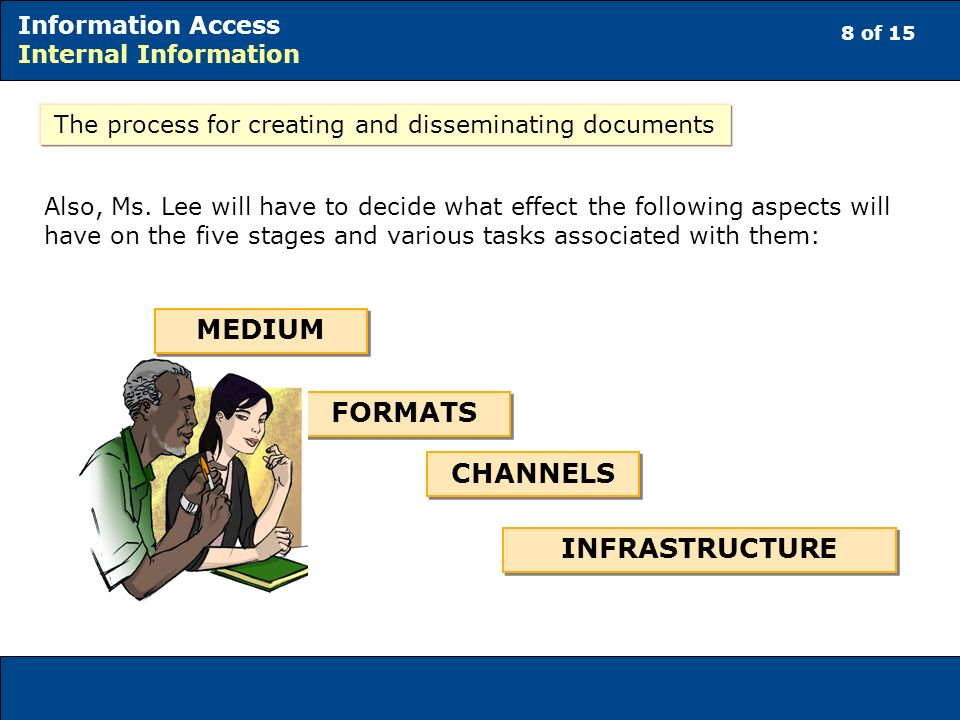 8 of 15 Information Access Internal Information Also, Ms.