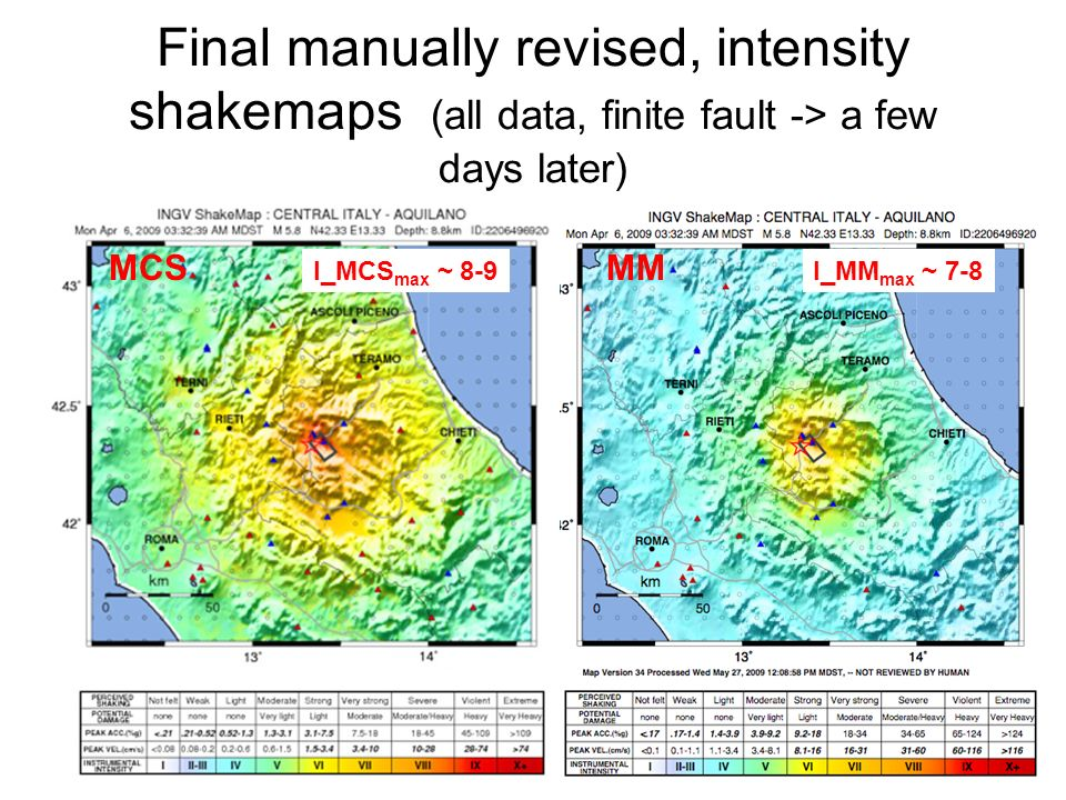 Final manually revised, intensity shakemaps (all data, finite fault -> a few days later) MCSMM I_MCS max ~ 8-9I_MM max ~ 7-8