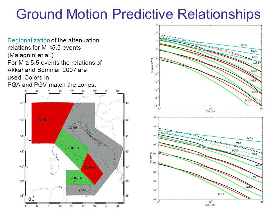 Ground Motion Predictive Relationships Regionalization of the attenuation relations for M <5.5 events (Malagnini et al.).