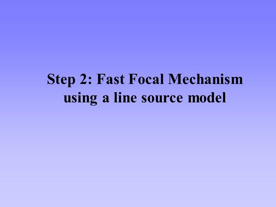 Step 2: Fast Focal Mechanism using a line source model