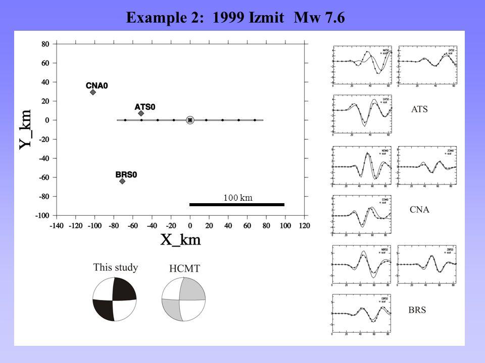 Example 2: 1999 Izmit Mw 7.6 100 km
