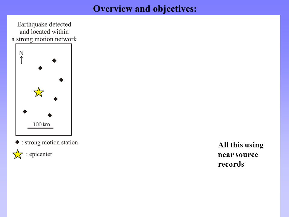 Overview and objectives: Step 1 Step 2 Step 3 All this using near source records