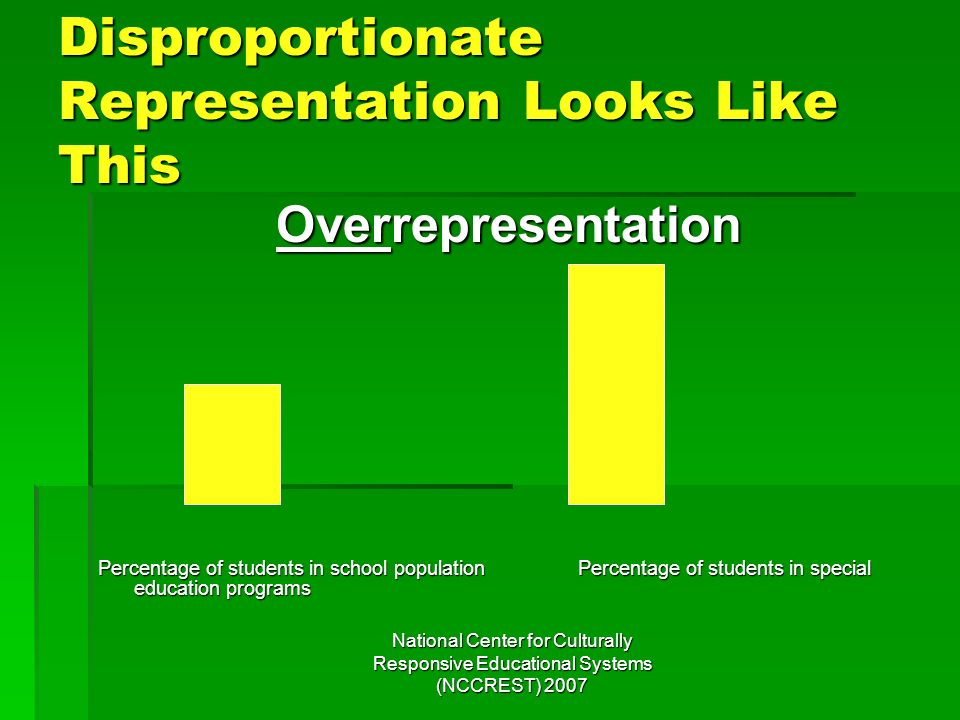 National Center for Culturally Responsive Educational Systems (NCCREST) 2007 Disproportionate Representation Looks Like This Underrepresentation Percentage of students in school populationPercentage of students in special education programs