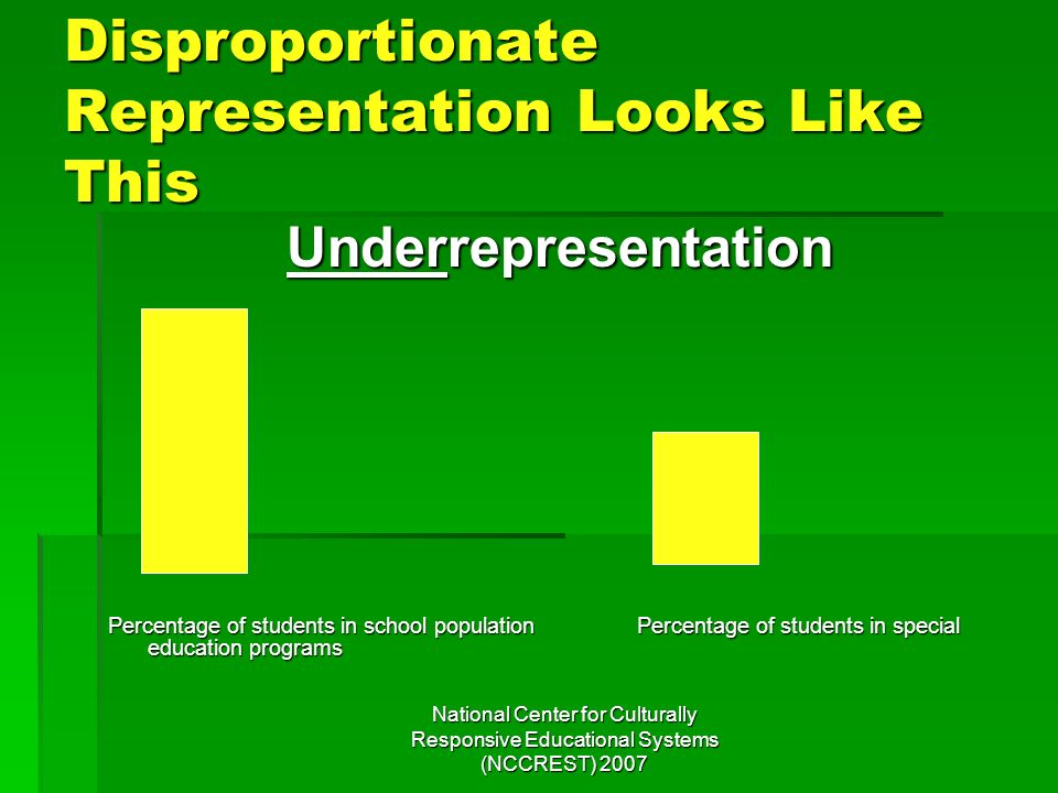 National Center for Culturally Responsive Educational Systems (NCCREST) 2007 Disproportionate Representation Looks Like This Underrepresentation Perce