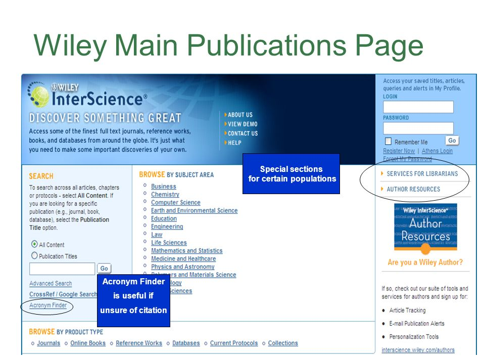 Wiley Main Publications Page Acronym Finder is useful if unsure of citation Special sections for certain populations