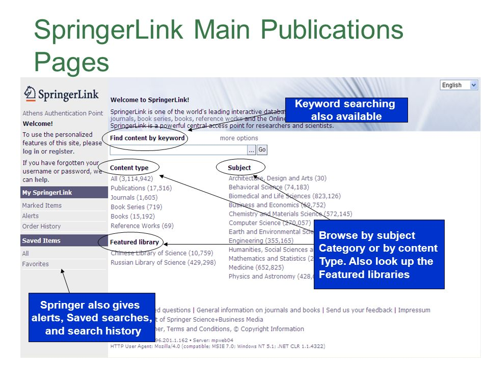 SpringerLink Main Publications Pages Browse by subject Category or by content Type.