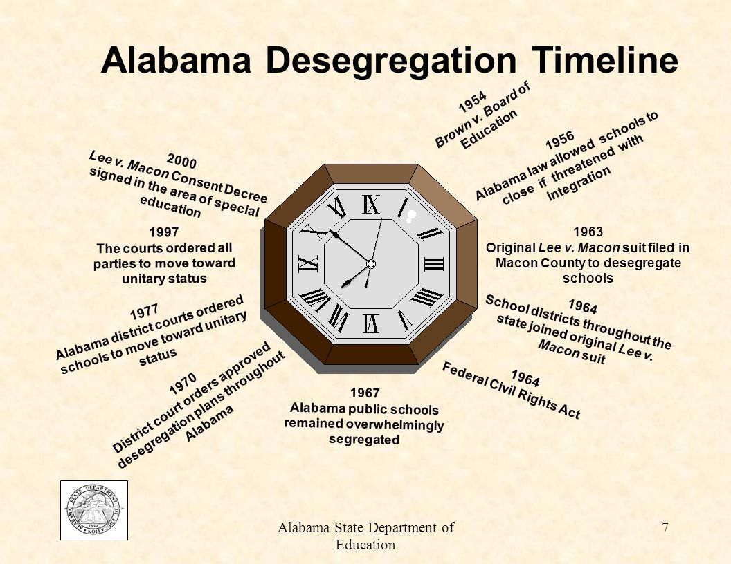 Alabama State Department of Education 6 Implementation of the Lee v.