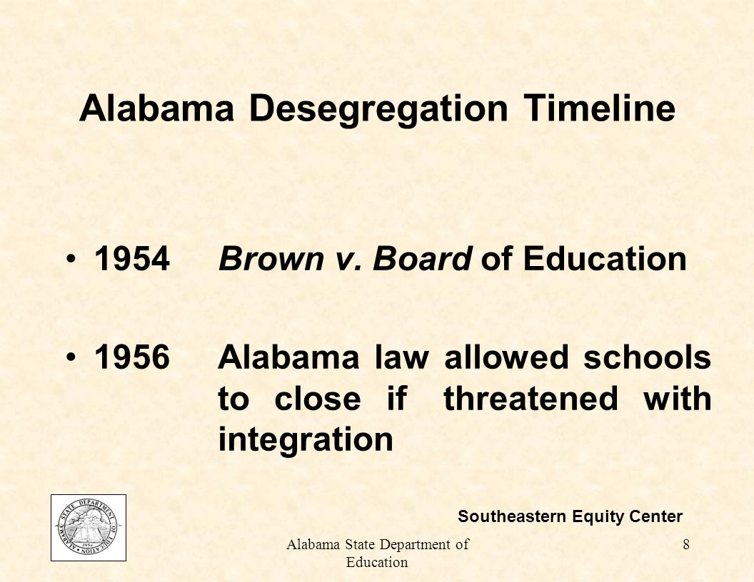 Alabama State Department of Education 18 Who is Most Affected by Overrepresentation.