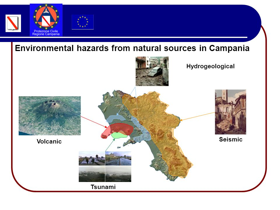 Volcanic Hydrogeological Tsunami Seismic Environmental hazards from natural sources in Campania