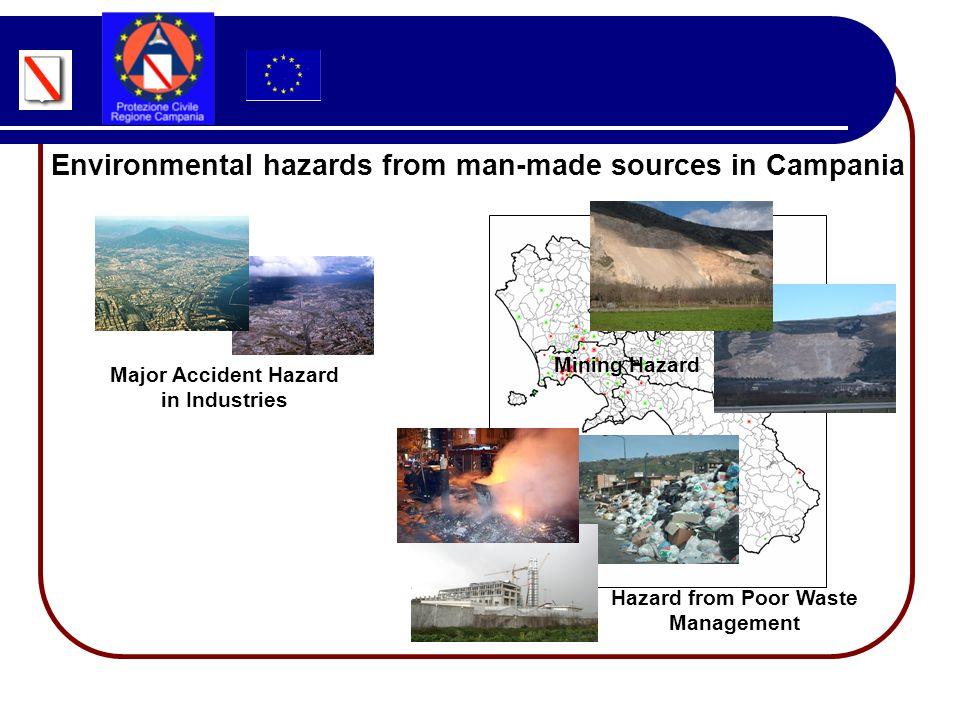Major Accident Hazard in Industries Environmental hazards from man-made sources in Campania Hazard from Poor Waste Management Mining Hazard