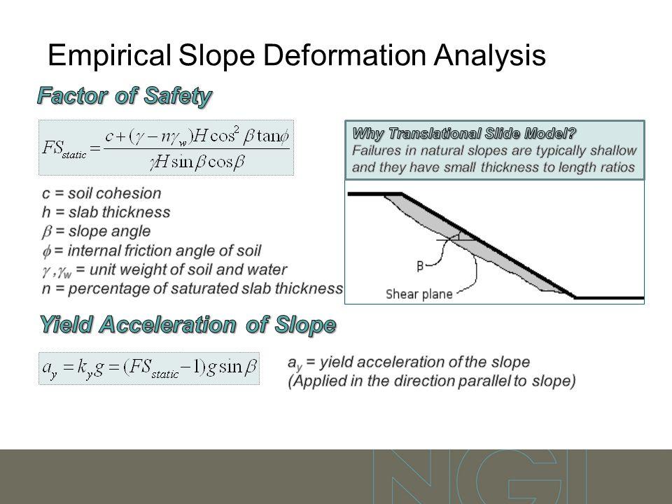 Empirical Slope Deformation Analysis