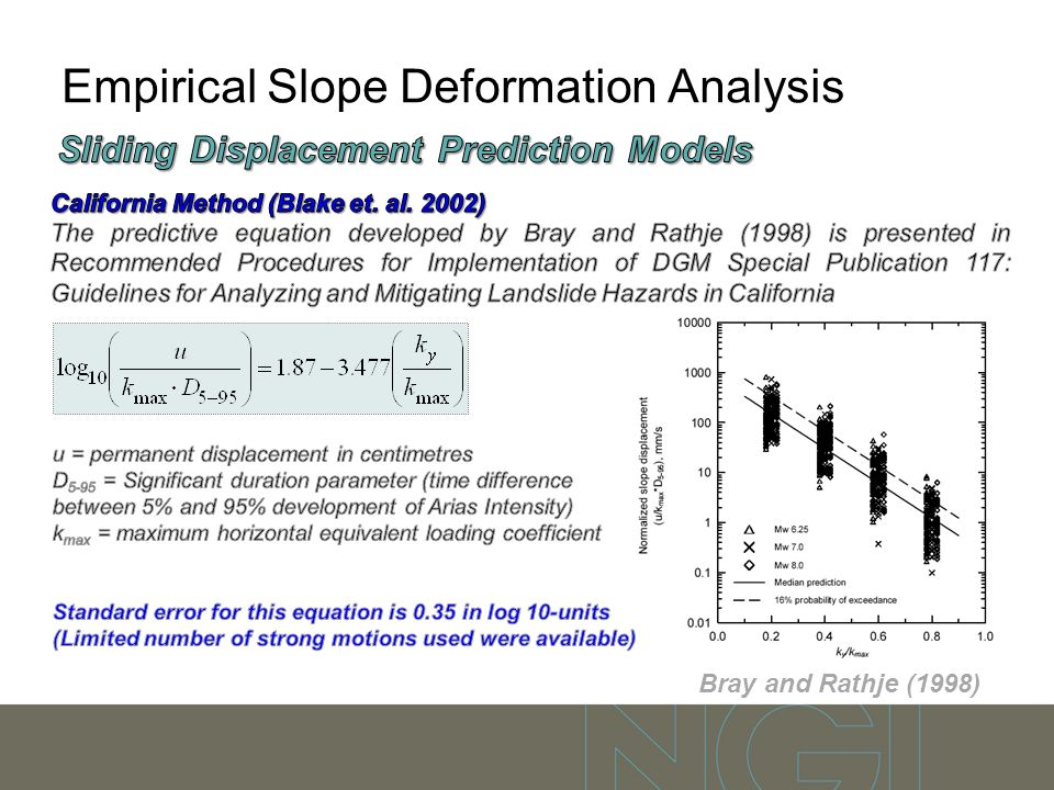 Bray and Rathje (1998) Empirical Slope Deformation Analysis
