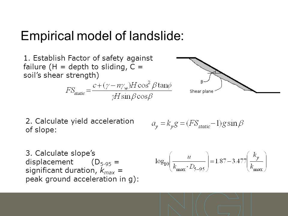 Empirical model of landslide: 1. Establish Factor of safety against failure (H = depth to sliding, C = soils shear strength) 2. Calculate yield accele