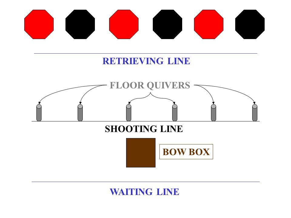 RETRIEVING LINE SHOOTING LINE WAITING LINE BOW BOX FLOOR QUIVERS